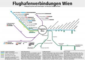 Flughafenverbindungen Wien
