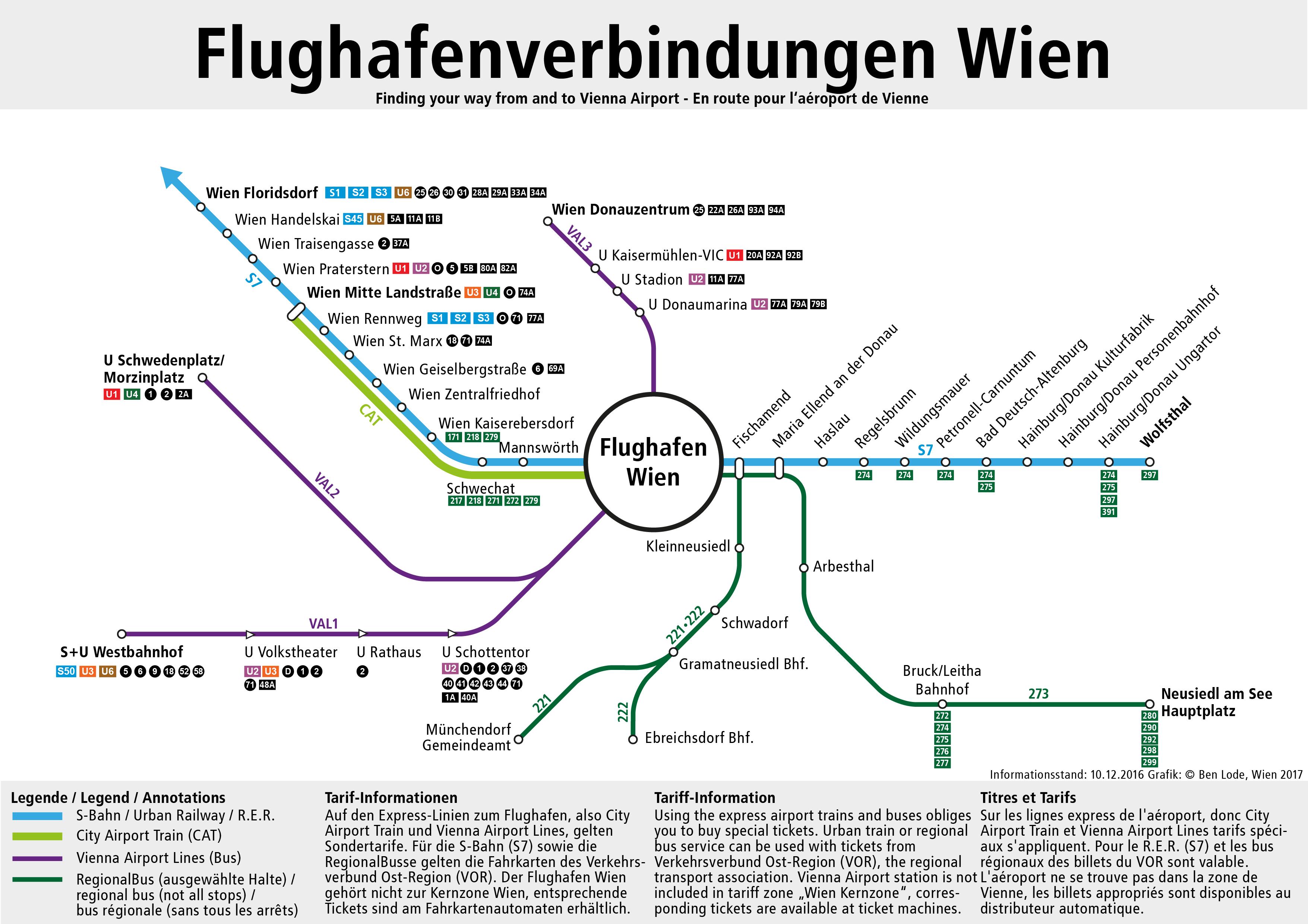 Flughafenverbindungen Wien Center Nahverkehr Wien